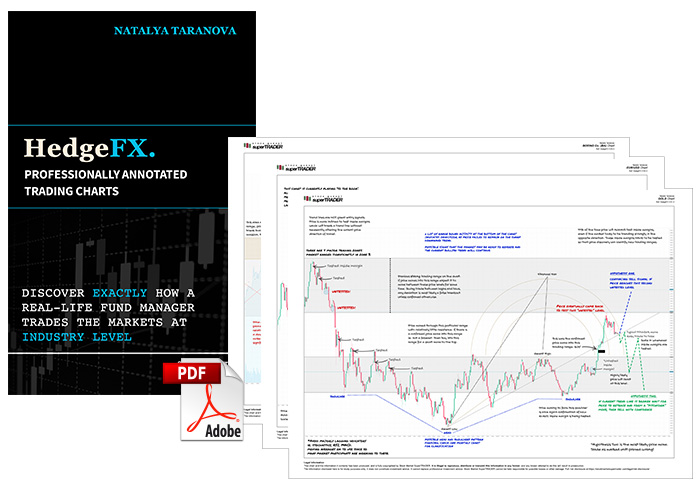 HedgeFX Trading Charts